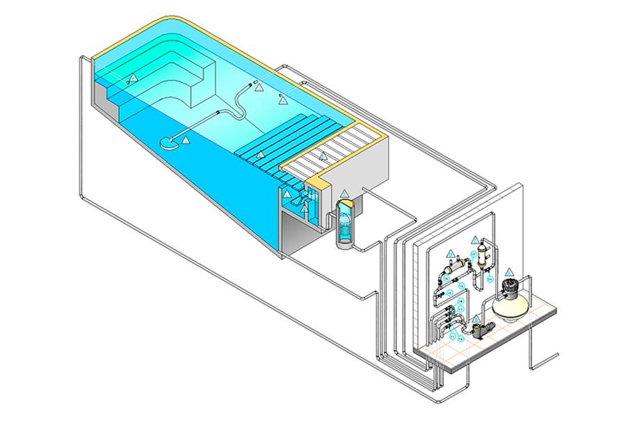 Mantenimiento de piscinas repuestos revilla for Que necesito para construir una piscina